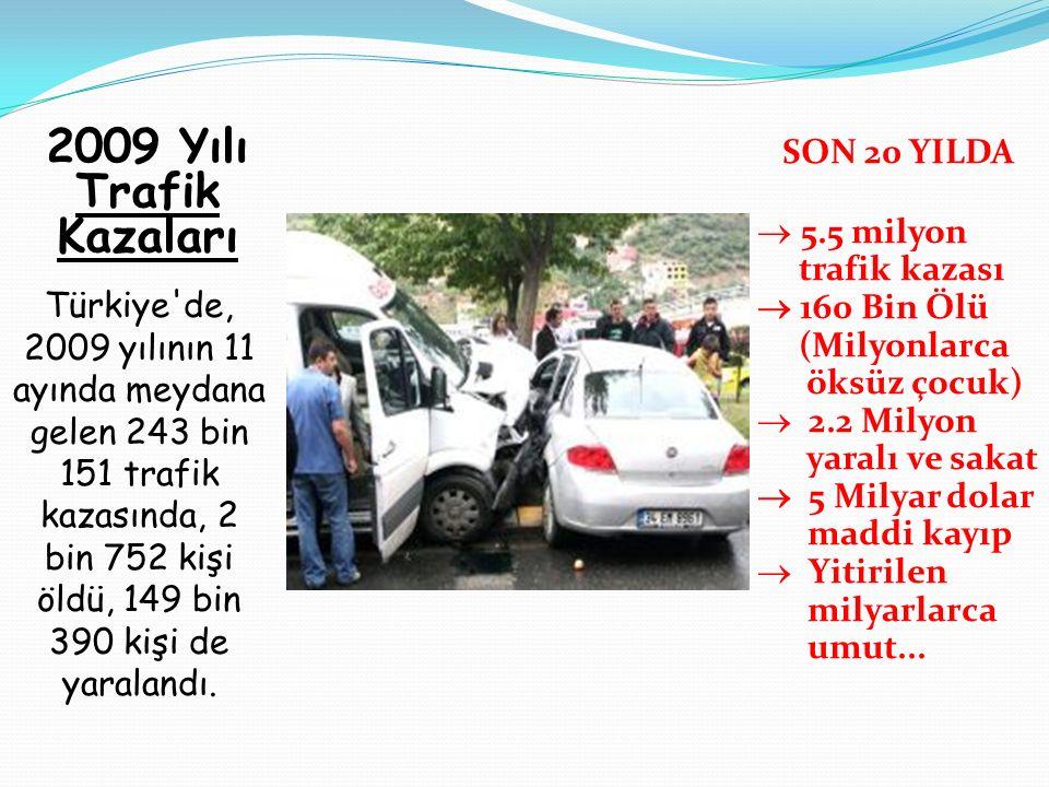 2009 Yılı Trafik Kazaları SON 20 YILDA  5.5 milyon trafik kazası  160 Bin Ölü (Milyonlarca öksüz çocuk)  2.2 Milyon yaralı ve sakat  5 Milyar dola