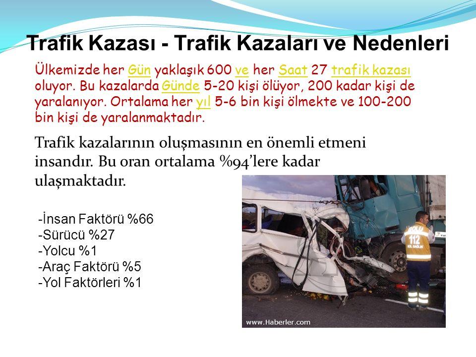 Trafik Kazası - Trafik Kazaları ve Nedenleri Ülkemizde her Gün yaklaşık 600 ve her Saat 27 trafik kazası oluyor. Bu kazalarda Günde 5-20 kişi ölüyor,