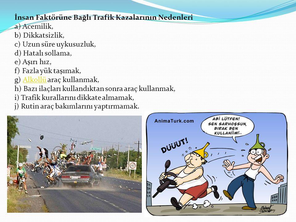 İnsan Faktörüne Bağlı Trafik Kazalarının Nedenleri a) Acemilik, b) Dikkatsizlik, c) Uzun süre uykusuzluk, d) Hatalı sollama, e) Aşırı hız, f) Fazla yü