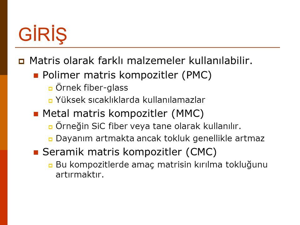 GİRİŞ  Matris olarak farklı malzemeler kullanılabilir. Polimer matris kompozitler (PMC)  Örnek fiber-glass  Yüksek sıcaklıklarda kullanılamazlar Me