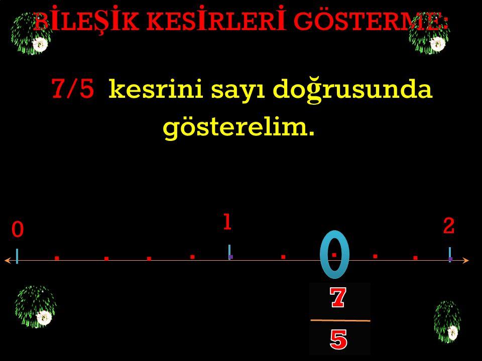 B İ LE Şİ K KES İ RLER İ GÖSTERME: 7/5 kesrini sayı do ğ rusunda gösterelim. 0 1 2..........