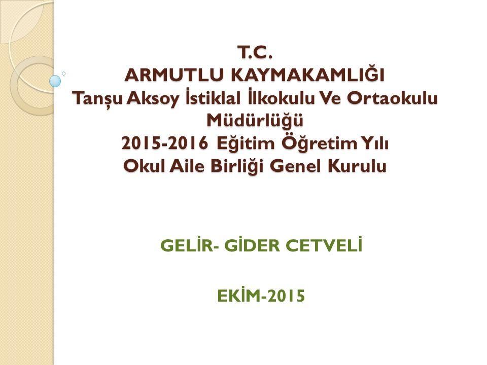 2014-2015 E Ğİ T İ M Ö Ğ RET İ M YILI GEL İ RLER 1.
