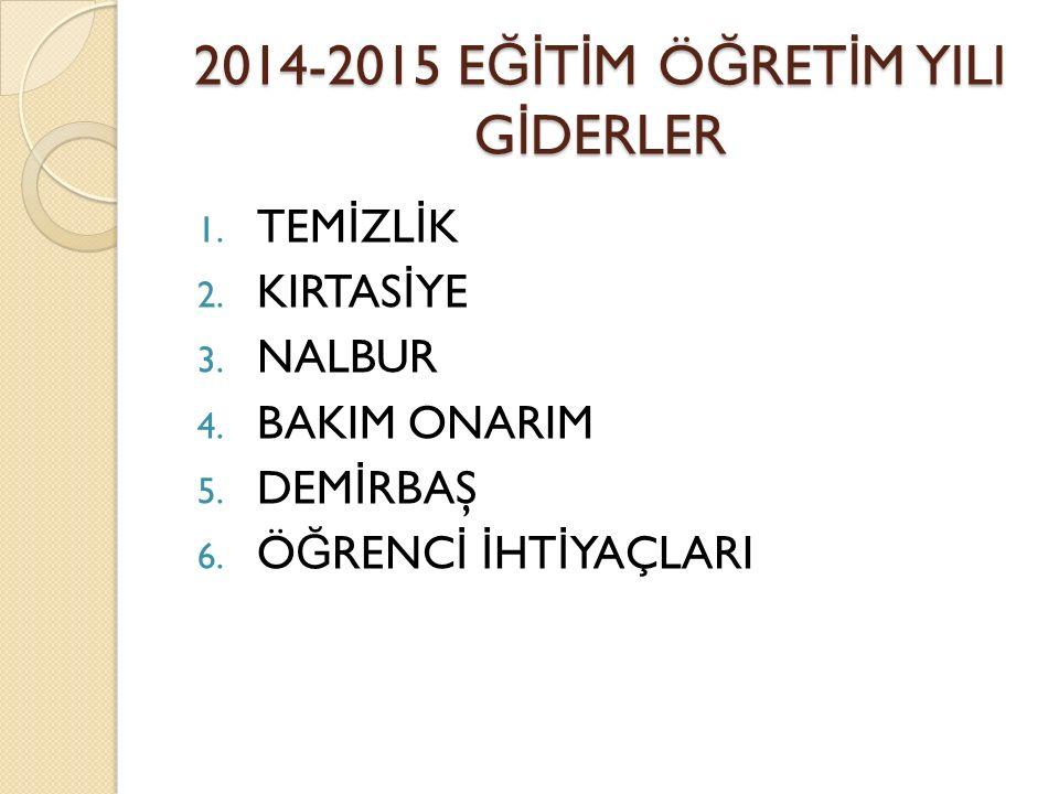 2014-2015 E Ğİ T İ M Ö Ğ RET İ M YILI G İ DERLER 1.