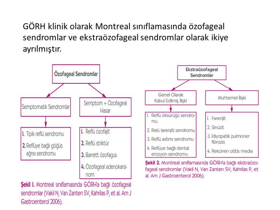 GÖRH klinik olarak Montreal sınıflamasında özofageal sendromlar ve ekstraözofageal sendromlar olarak ikiye ayrılmıştır.