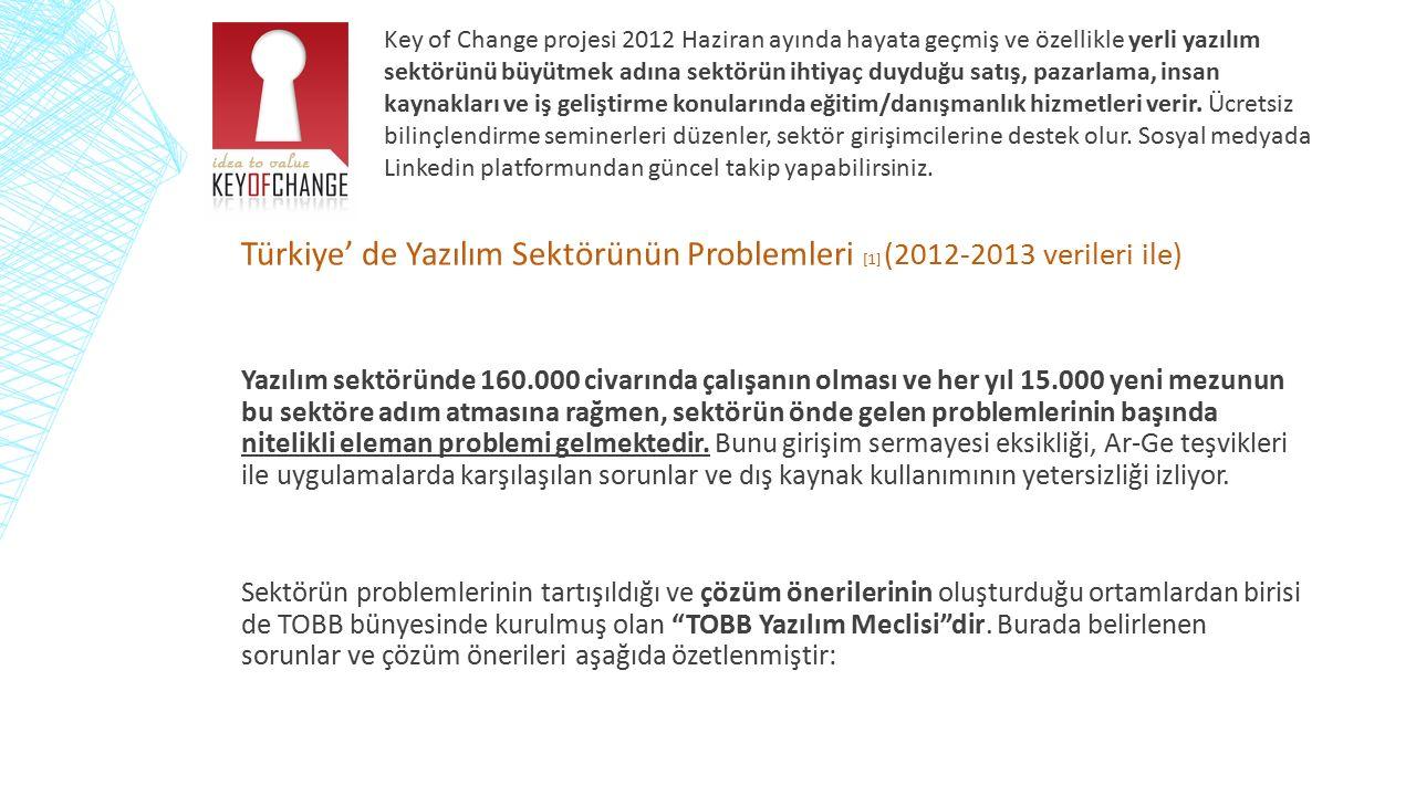 Türkiye' de Yazılım Sektörünün Problemleri [1] (2012-2013 verileri ile) Yazılım sektöründe 160.000 civarında çalışanın olması ve her yıl 15.000 yeni mezunun bu sektöre adım atmasına rağmen, sektörün önde gelen problemlerinin başında nitelikli eleman problemi gelmektedir.