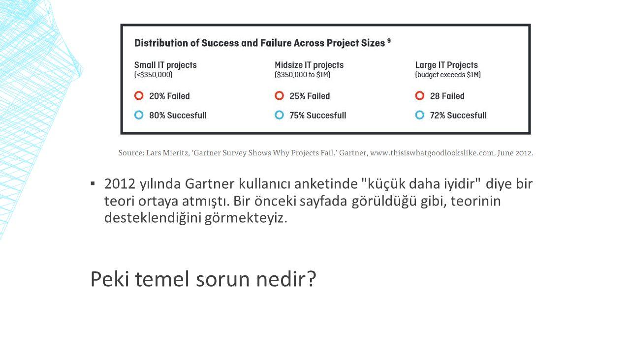 ▪ 2012 yılında Gartner kullanıcı anketinde küçük daha iyidir diye bir teori ortaya atmıştı.
