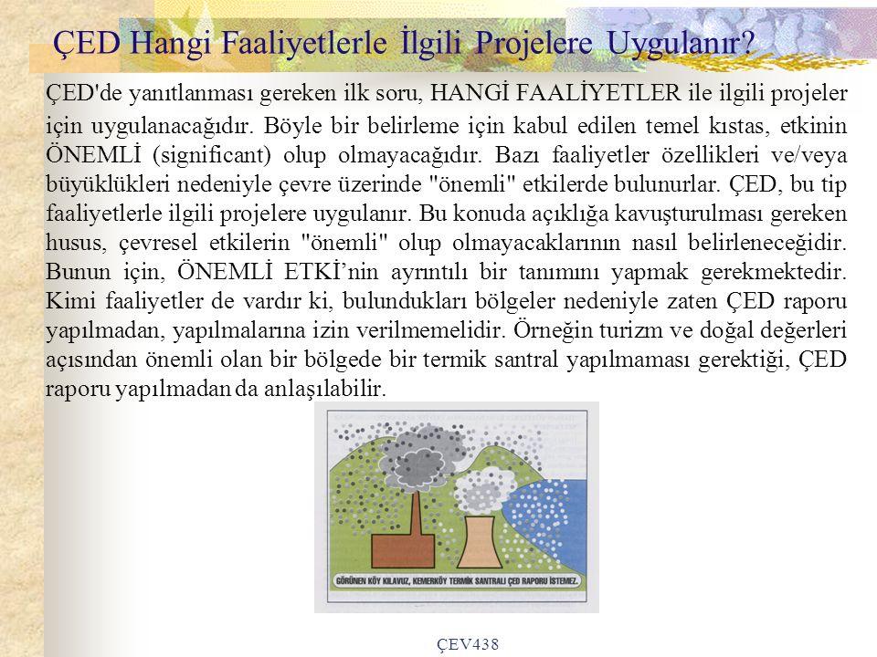 ÇEV438 ÇED Hangi Faaliyetlerle İlgili Projelere Uygulanır.