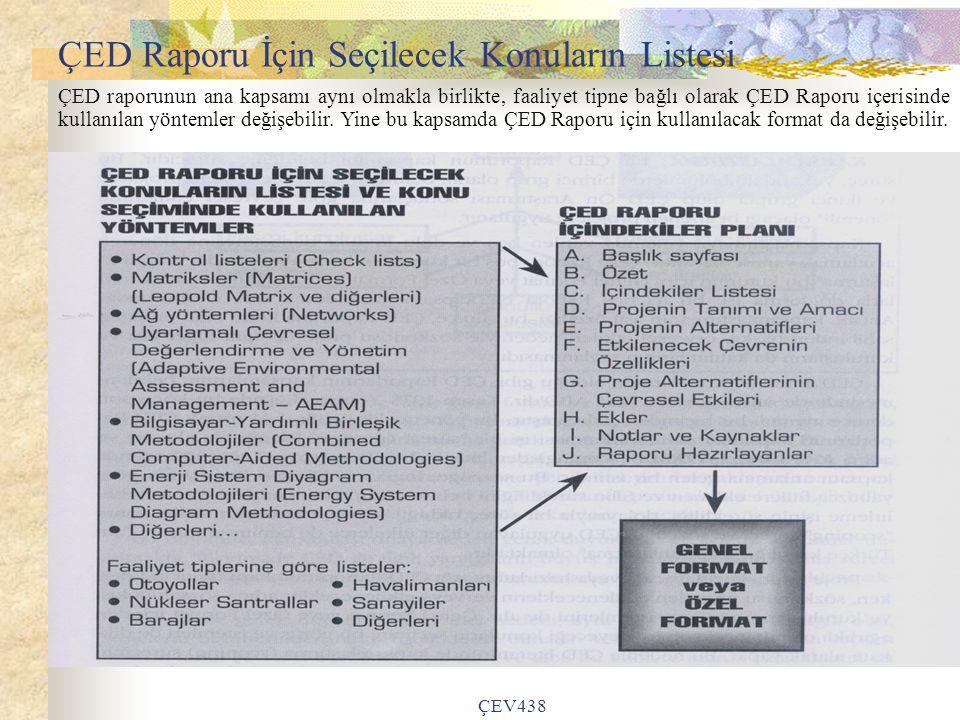 ÇEV438 ÇED Raporu İçin Seçilecek Konuların Listesi ÇED raporunun ana kapsamı aynı olmakla birlikte, faaliyet tipne bağlı olarak ÇED Raporu içerisinde kullanılan yöntemler değişebilir.