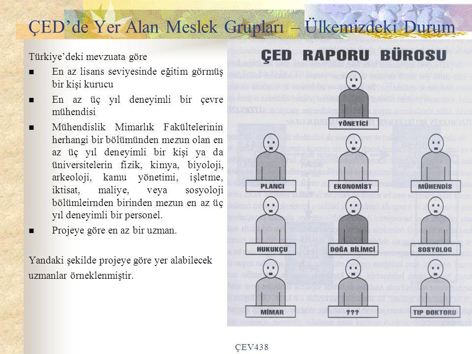ÇEV438 ÇED'de Yer Alan Meslek Grupları – Ülkemizdeki Durum Türkiye'deki mevzuata göre En az lisans seviyesinde eğitim görmüş bir kişi kurucu En az üç yıl deneyimli bir çevre mühendisi Mühendislik Mimarlık Fakültelerinin herhangi bir bölümünden mezun olan en az üç yıl deneyimli bir kişi ya da üniversitelerin fizik, kimya, biyoloji, arkeoloji, kamu yönetimi, işletme, iktisat, maliye, veya sosyoloji bölümleirnden birinden mezun en az üç yıl deneyimli bir personel.