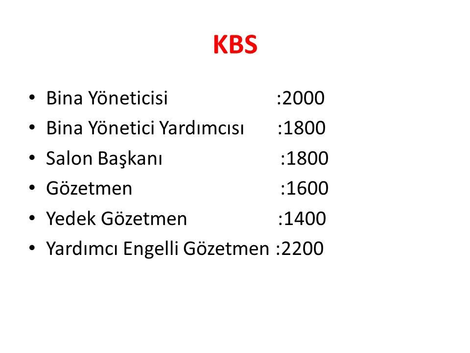 KBS Bina Yöneticisi :2000 Bina Yönetici Yardımcısı :1800 Salon Başkanı :1800 Gözetmen :1600 Yedek Gözetmen :1400 Yardımcı Engelli Gözetmen :2200