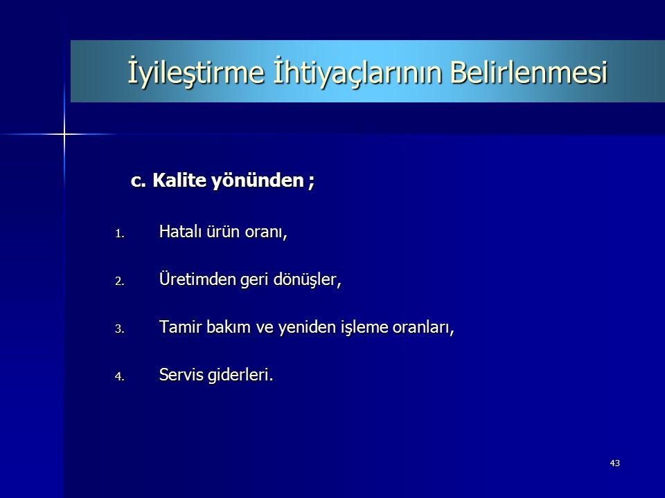 43 c. Kalite yönünden ; c. Kalite yönünden ; 1. Hatalı ürün oranı, 2.
