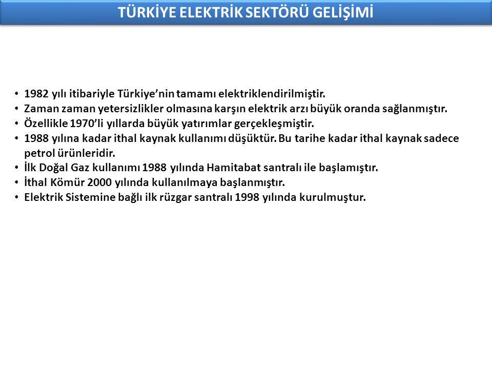 TÜRKİYE ELEKTRİK SEKTÖRÜ GELİŞİMİ 1982 yılı itibariyle Türkiye'nin tamamı elektriklendirilmiştir.