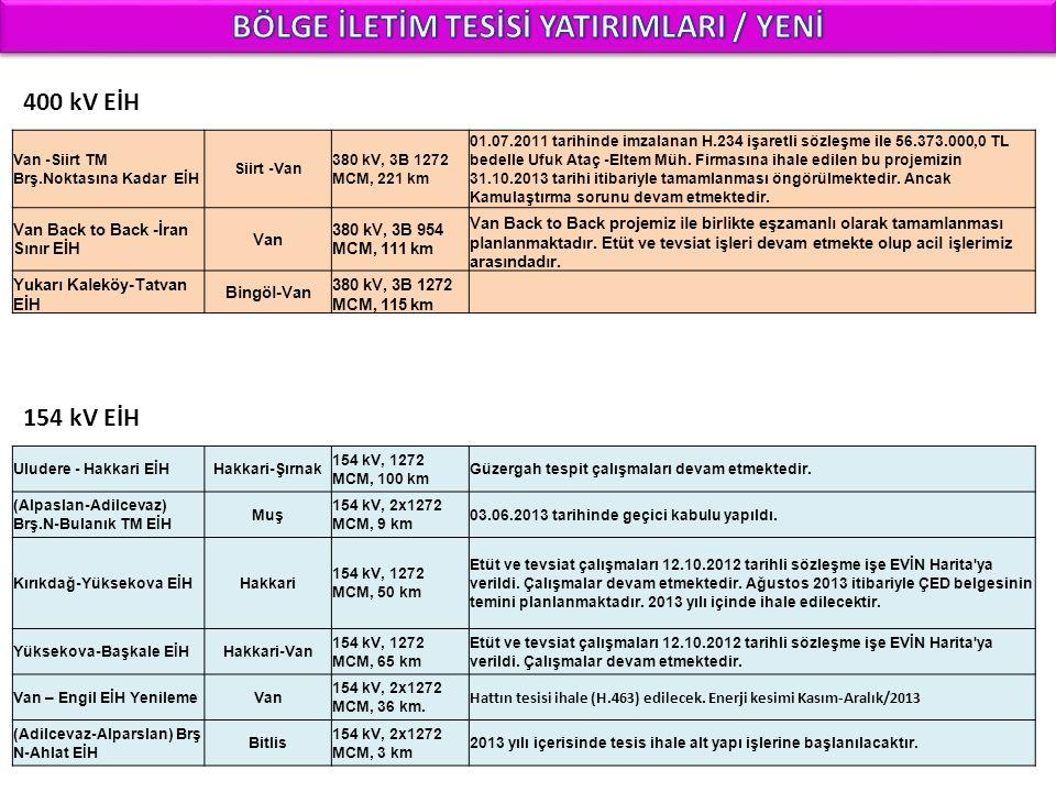 Van -Siirt TM Brş.Noktasına Kadar EİH Siirt -Van 380 kV, 3B 1272 MCM, 221 km 01.07.2011 tarihinde imzalanan H.234 işaretli sözleşme ile 56.373.000,0 TL bedelle Ufuk Ataç -Eltem Müh.