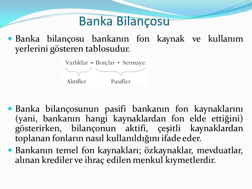 Banka Bilançosu Banka bilançosu bankanın fon kaynak ve kullanım yerlerini gösteren tablosudur. Banka bilançosunun pasifi bankanın fon kaynaklarını (ya
