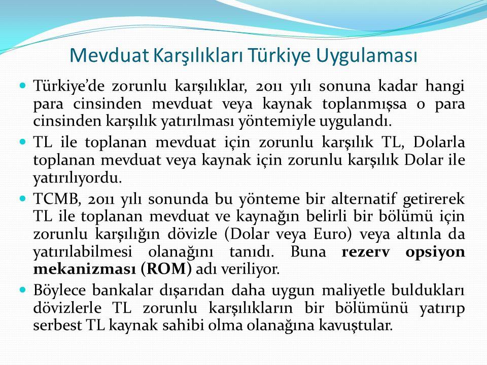 Mevduat Karşılıkları Türkiye Uygulaması Türkiye'de zorunlu karşılıklar, 2011 yılı sonuna kadar hangi para cinsinden mevduat veya kaynak toplanmışsa o