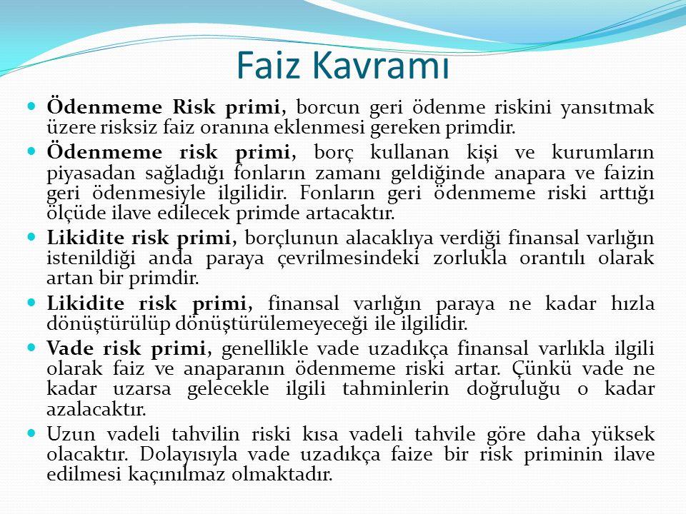 Faiz Kavramı Ödenmeme Risk primi, borcun geri ödenme riskini yansıtmak üzere risksiz faiz oranına eklenmesi gereken primdir. Ödenmeme risk primi, borç