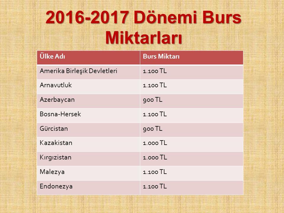 2016-2017 Dönemi Burs Miktarları Ülke AdıBurs Miktarı Amerika Birleşik Devletleri1.100 TL Arnavutluk1.100 TL Azerbaycan900 TL Bosna-Hersek1.100 TL Gürcistan900 TL Kazakistan1.000 TL Kırgızistan1.000 TL Malezya1.100 TL Endonezya1.100 TL