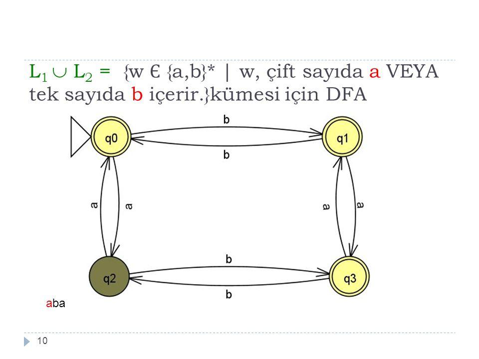 L 1  L 2 = {w Є {a,b}*   w, çift sayıda a VEYA tek sayıda b içerir.}kümesi için DFA 10 aba