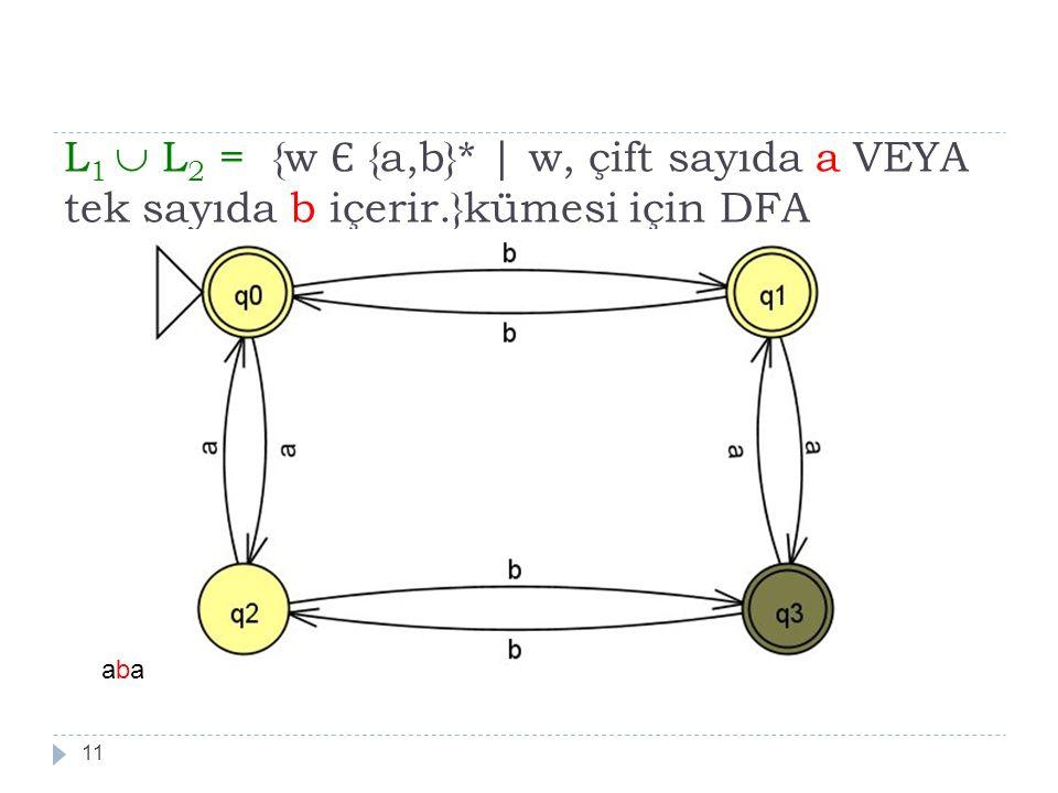 L 1  L 2 = {w Є {a,b}*   w, çift sayıda a VEYA tek sayıda b içerir.}kümesi için DFA 11 abaaba