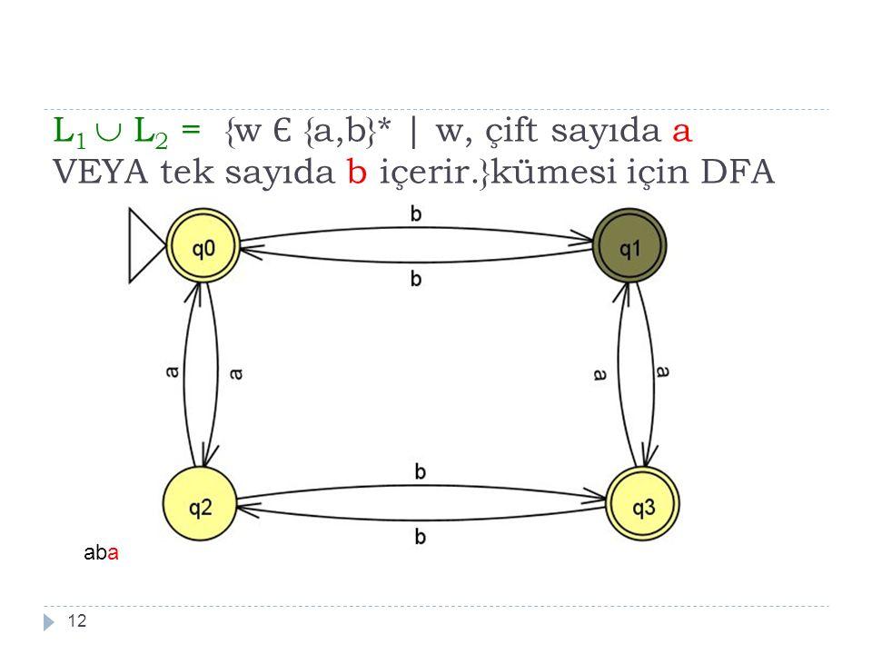 L 1  L 2 = {w Є {a,b}*   w, çift sayıda a VEYA tek sayıda b içerir.}kümesi için DFA 12 aba