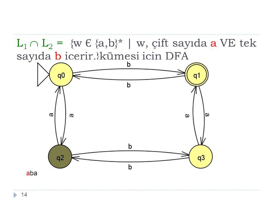 L 1  L 2 = {w Є {a,b}*   w, çift sayıda a VE tek sayıda b içerir.}kümesi için DFA 14 aba