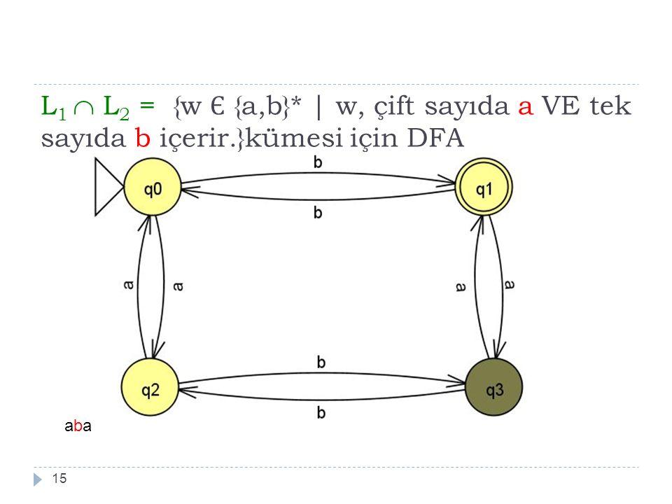 L 1  L 2 = {w Є {a,b}*   w, çift sayıda a VE tek sayıda b içerir.}kümesi için DFA 15 abaaba