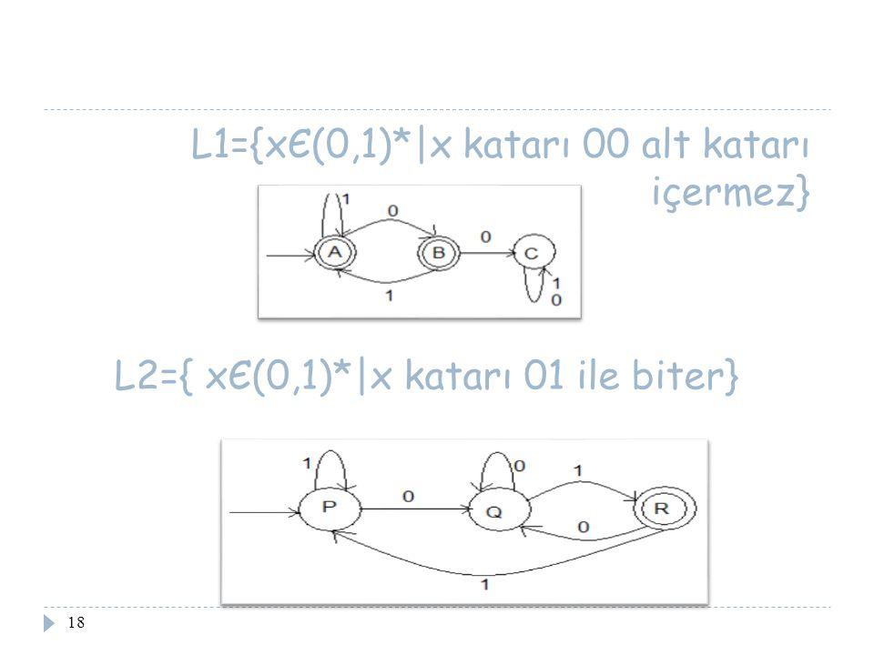 18 L1={xЄ(0,1)* x katarı 00 alt katarı içermez} L2={ xЄ(0,1)* x katarı 01 ile biter}