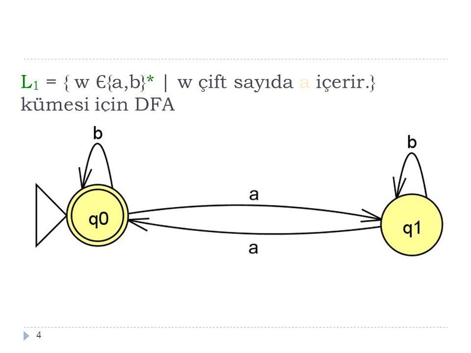 L 1 = { w Є {a,b}*   w çift sayıda a içerir.} kümesi için DFA 4