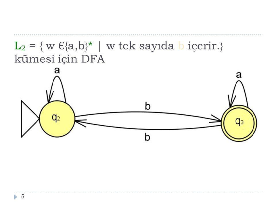 L 1  L 2 = {w Є {a,b}* | w, çift sayıda a VE tek sayıda b içerir.}kümesi için DFA 16 aba