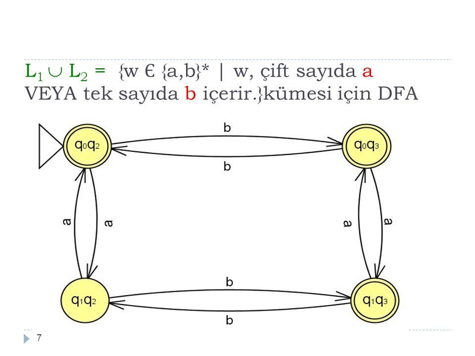 L 1  L 2 = {w Є {a,b}*   w, çift sayıda a VEYA tek sayıda b içerir.}kümesi için DFA 7