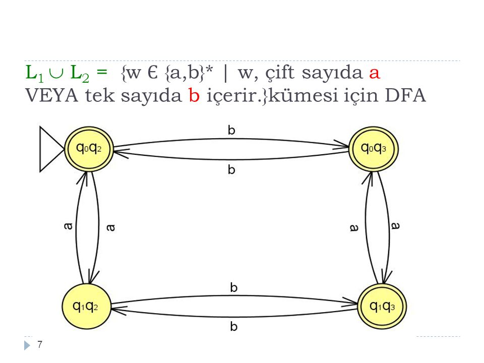 18 L1={xЄ(0,1)*|x katarı 00 alt katarı içermez} L2={ xЄ(0,1)*|x katarı 01 ile biter}