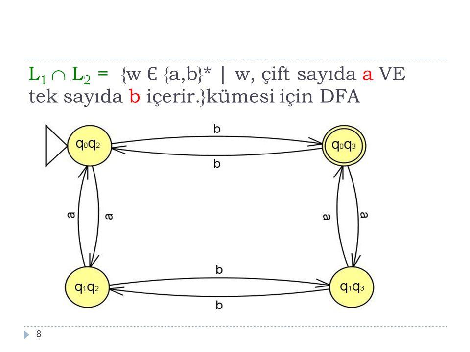 L 1  L 2 = {w Є {a,b}*   w, çift sayıda a VE tek sayıda b içerir.}kümesi için DFA 8