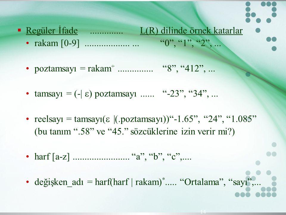 """ Regüler İfade.............. L(R) dilinde örnek katarlar rakam [0-9]......................""""0"""", """"1"""", """"2"""",... poztamsayı = rakam +............... """"8"""","""