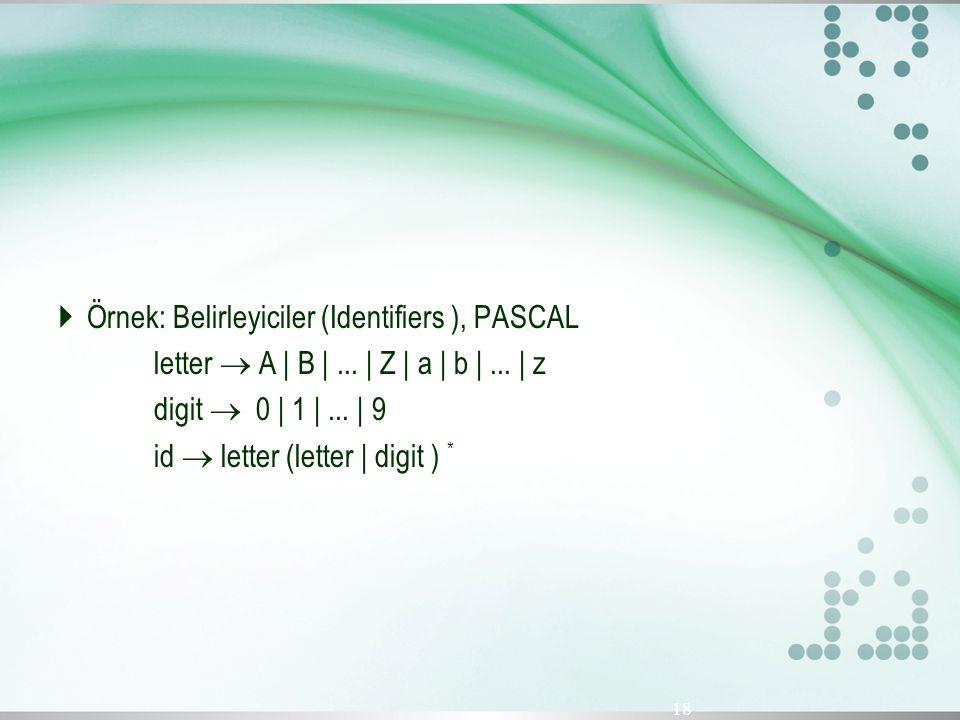  Örnek: Belirleyiciler (Identifiers ), PASCAL letter  A | B |... | Z | a | b |... | z digit  0 | 1 |... | 9 id  letter (letter | digit ) * 18