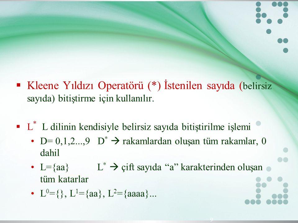  Kleene Yıldızı Operatörü (*) İstenilen sayıda ( belirsiz sayıda) bitiştirme için kullanılır.  L * L dilinin kendisiyle belirsiz sayıda bitiştirilme