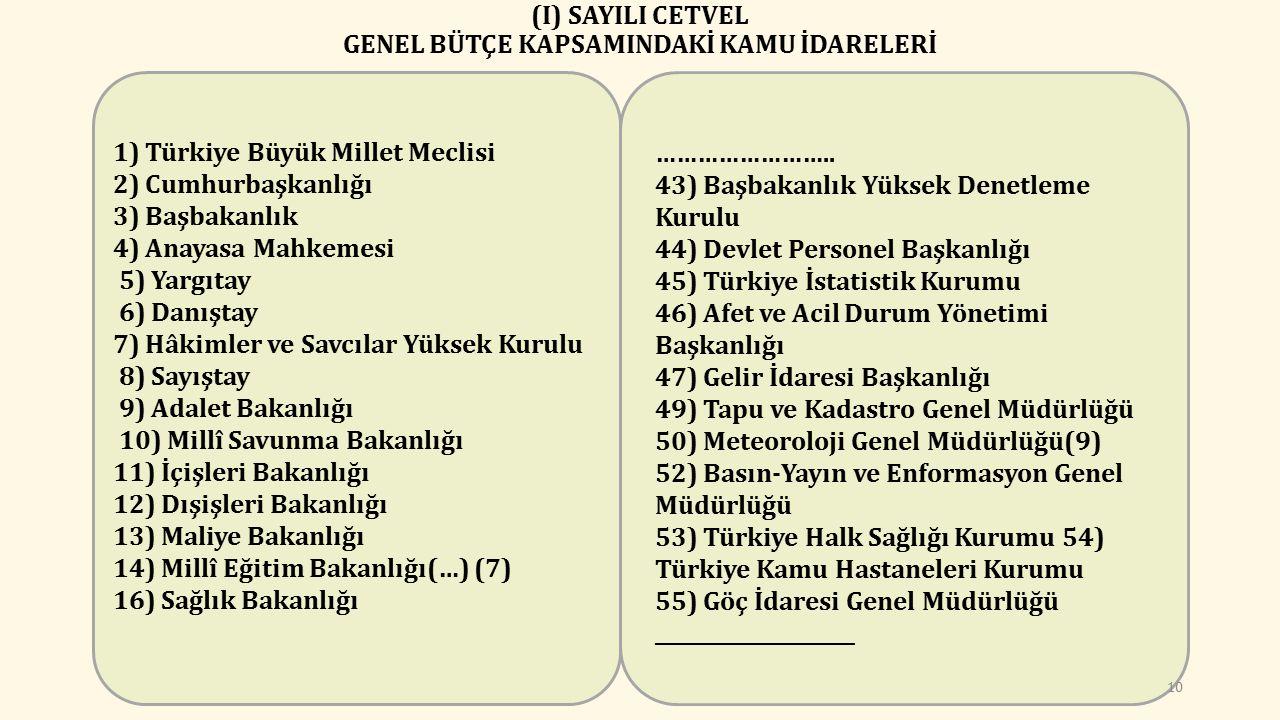 (I) SAYILI CETVEL GENEL BÜTÇE KAPSAMINDAKİ KAMU İDARELERİ 1) Türkiye Büyük Millet Meclisi 2) Cumhurbaşkanlığı 3) Başbakanlık 4) Anayasa Mahkemesi 5) Yargıtay 6) Danıştay 7) Hâkimler ve Savcılar Yüksek Kurulu 8) Sayıştay 9) Adalet Bakanlığı 10) Millî Savunma Bakanlığı 11) İçişleri Bakanlığı 12) Dışişleri Bakanlığı 13) Maliye Bakanlığı 14) Millî Eğitim Bakanlığı(…) (7) 16) Sağlık Bakanlığı ……………………..