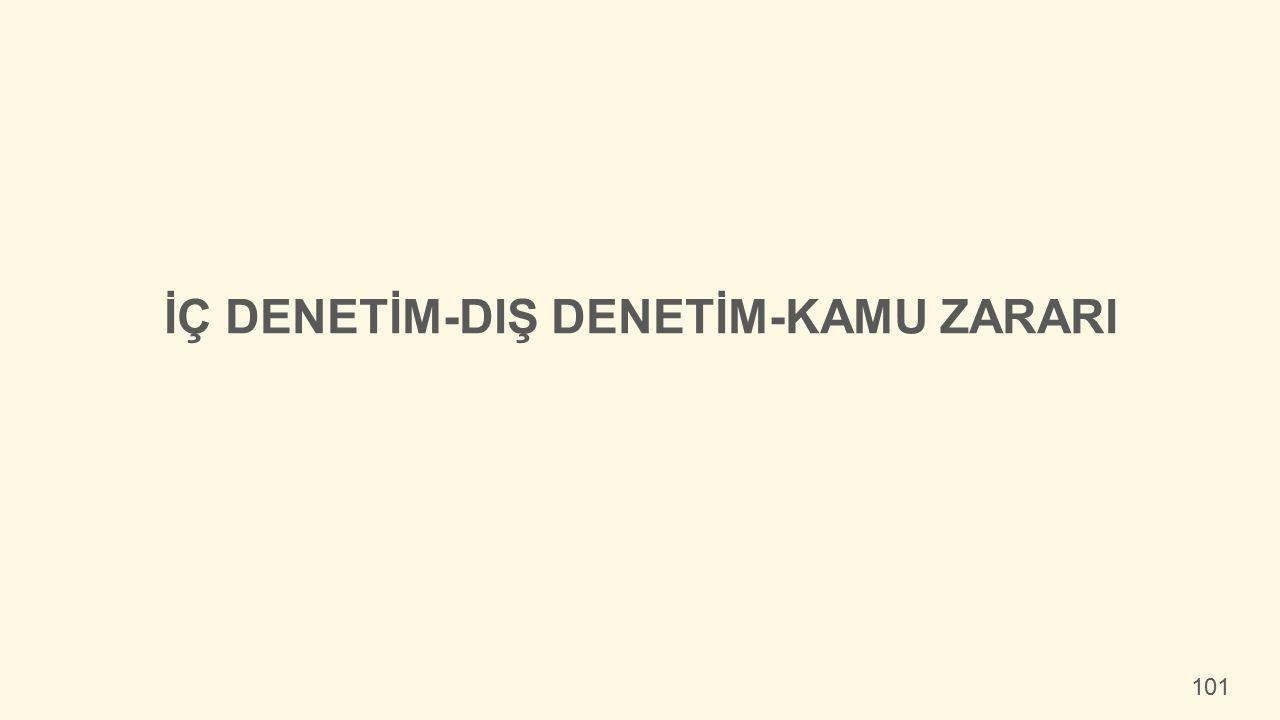 İÇ DENETİM-DIŞ DENETİM-KAMU ZARARI 101