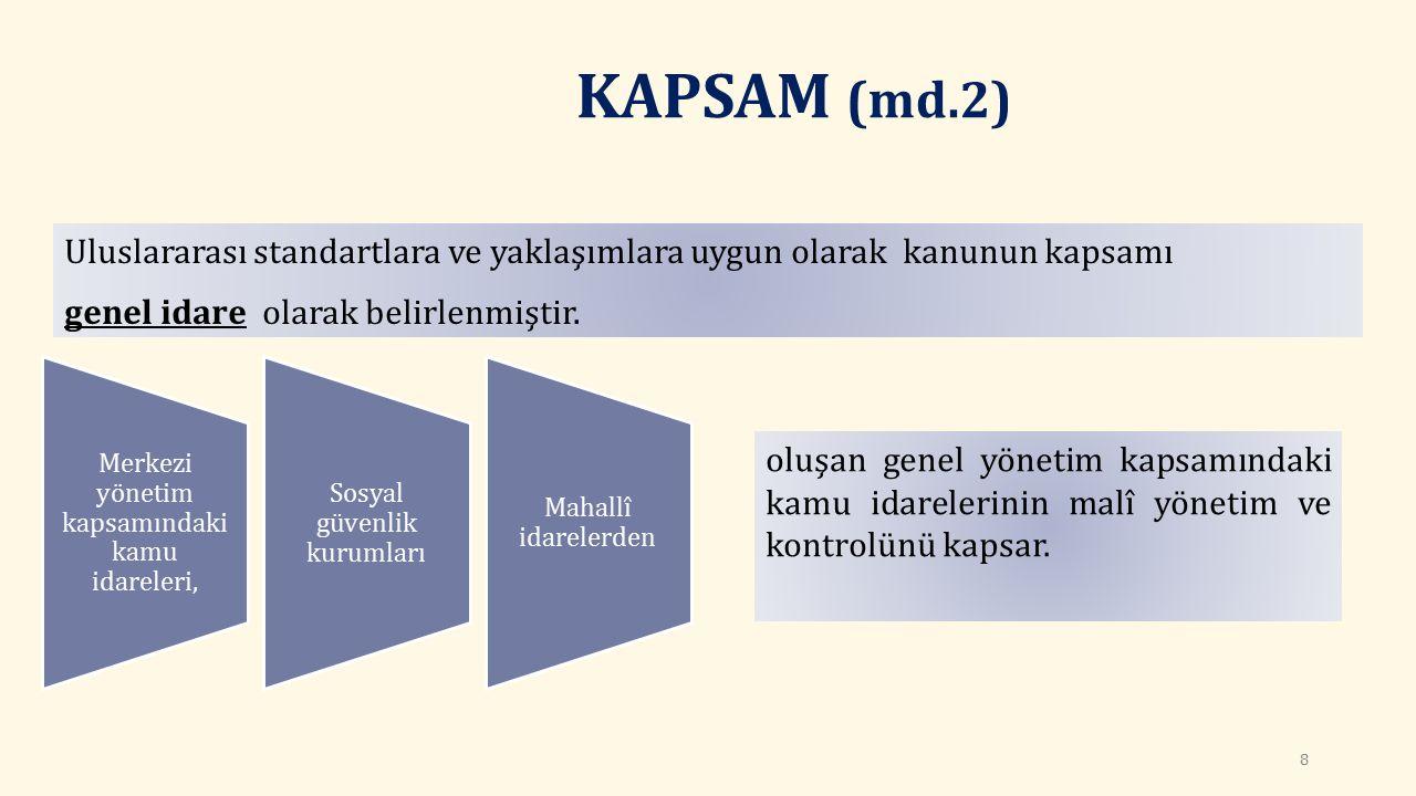 İDARELER İTİBARİYLE KANUNUN KAPSAMI GENEL YÖNETİM MERKEZİ YÖNETİM 1- GENEL BÜTÇELİ İDARELER (I SAYILI CETVEL) 2- ÖZEL BÜTÇELİ İDARELER (II SAYILI CETVEL) 3-DÜZENLEYİCİ VE DENETLEYİCİ KURUMLAR (III SAYILI CETVEL) SOSYAL GÜVENLİK KURUMLARI (IV SAYILI CETVEL) 1- SOSYAL GÜVENLİK KURUMU 2- TÜRKİYE İŞ KURUMU GENEL MÜDÜRLÜĞÜ MAHALLİ İDARELER 1-ÖZEL İDARELER 2-BELEDİYELER 3-BAĞLI İDARELER 4-MAHALLİ İDARE BİRLİKLERİ 9