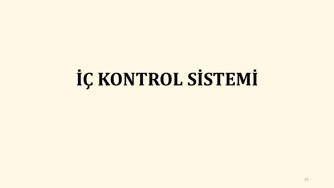 İÇ KONTROL SİSTEMİ 92