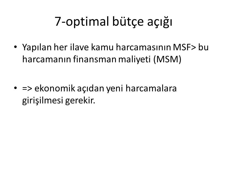 7-optimal bütçe açığı Yapılan her ilave kamu harcamasının MSF> bu harcamanın finansman maliyeti (MSM) => ekonomik açıdan yeni harcamalara girişilmesi gerekir.
