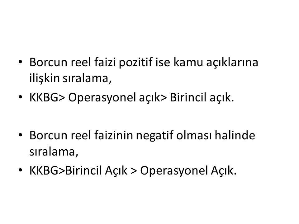 Borcun reel faizi pozitif ise kamu açıklarına ilişkin sıralama, KKBG> Operasyonel açık> Birincil açık.