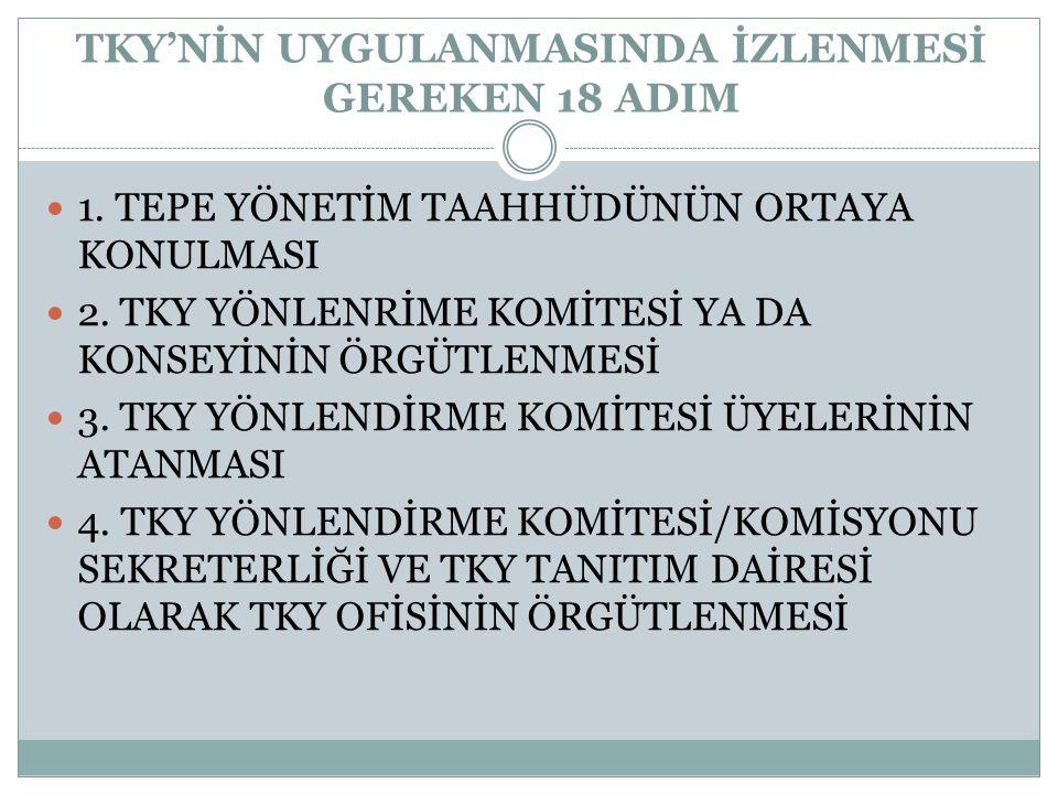 TKY'NİN UYGULANMASINDA İZLENMESİ GEREKEN 18 ADIM 1.