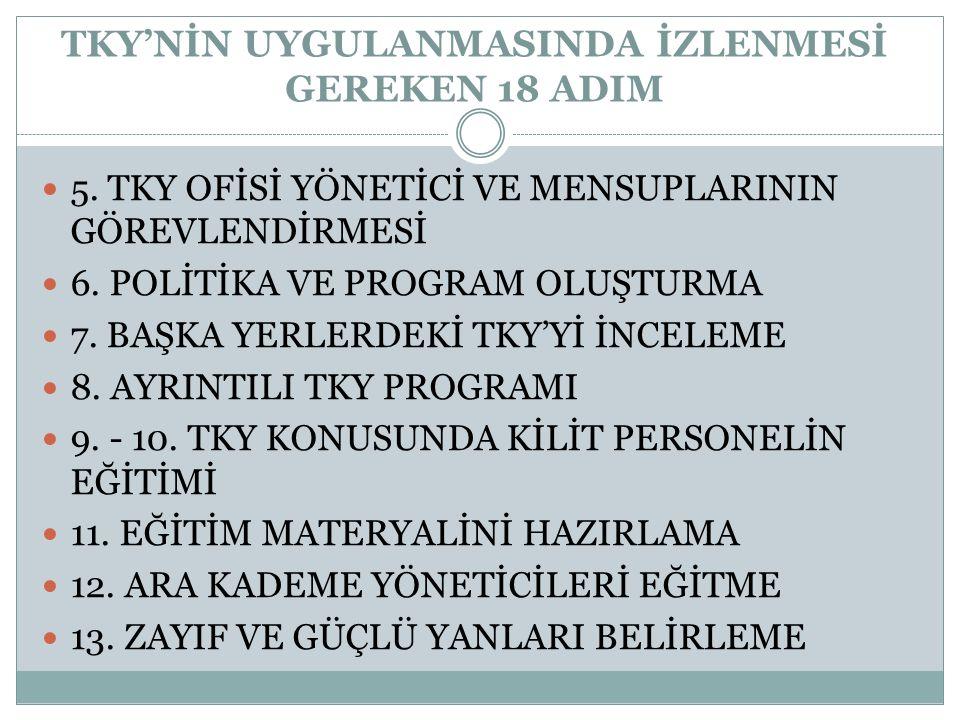TKY'NİN UYGULANMASINDA İZLENMESİ GEREKEN 18 ADIM 5.