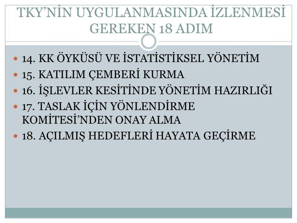 TKY'NİN UYGULANMASINDA İZLENMESİ GEREKEN 18 ADIM 14.