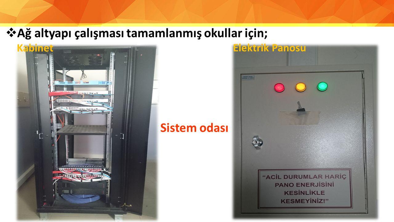  Ağ altyapı çalışması tamamlanmış okullar için; Sistem odası Elektrik Panosu Kabinet