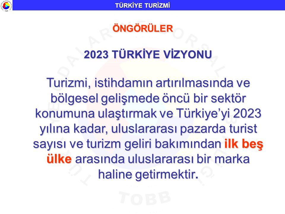 2023 TÜRKİYE VİZYONU Turizmi, istihdamın artırılmasında ve bölgesel gelişmede öncü bir sektör konumuna ulaştırmak ve Türkiye'yi 2023 yılına kadar, ulu