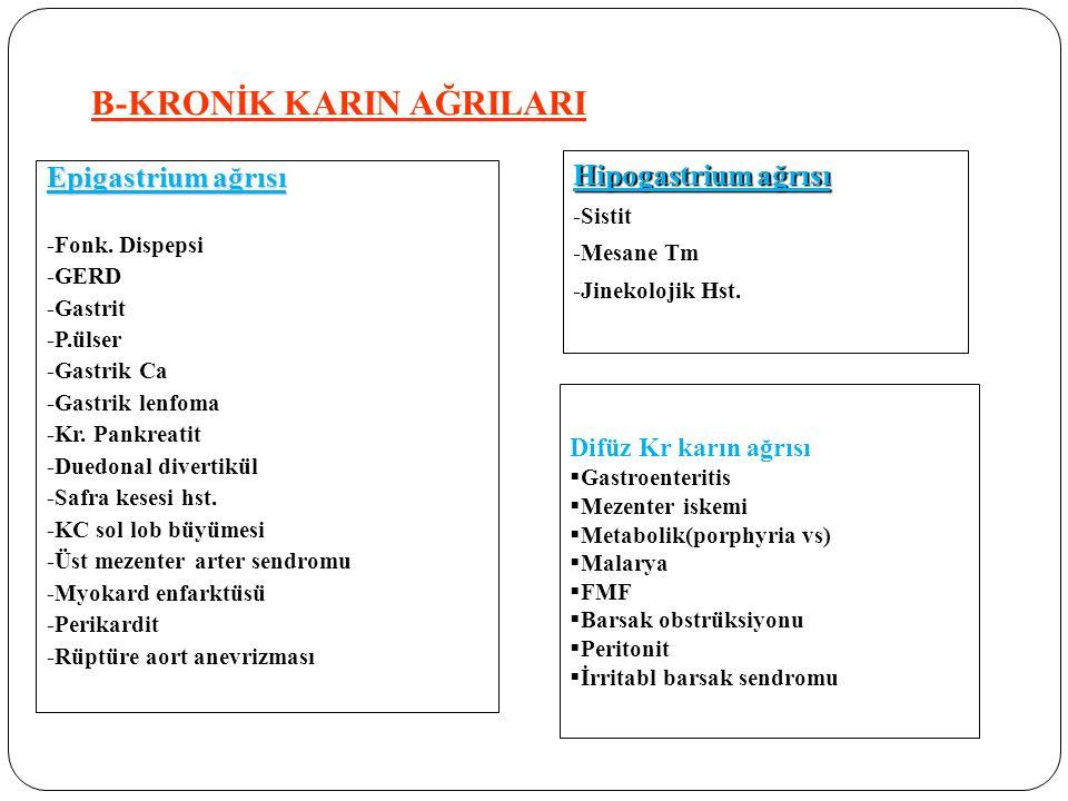 B-KRONİK KARIN AĞRILARI Epigastrium ağrısı -Fonk. Dispepsi -GERD -Gastrit -P.ülser -Gastrik Ca -Gastrik lenfoma -Kr. Pankreatit -Duedonal divertikül -