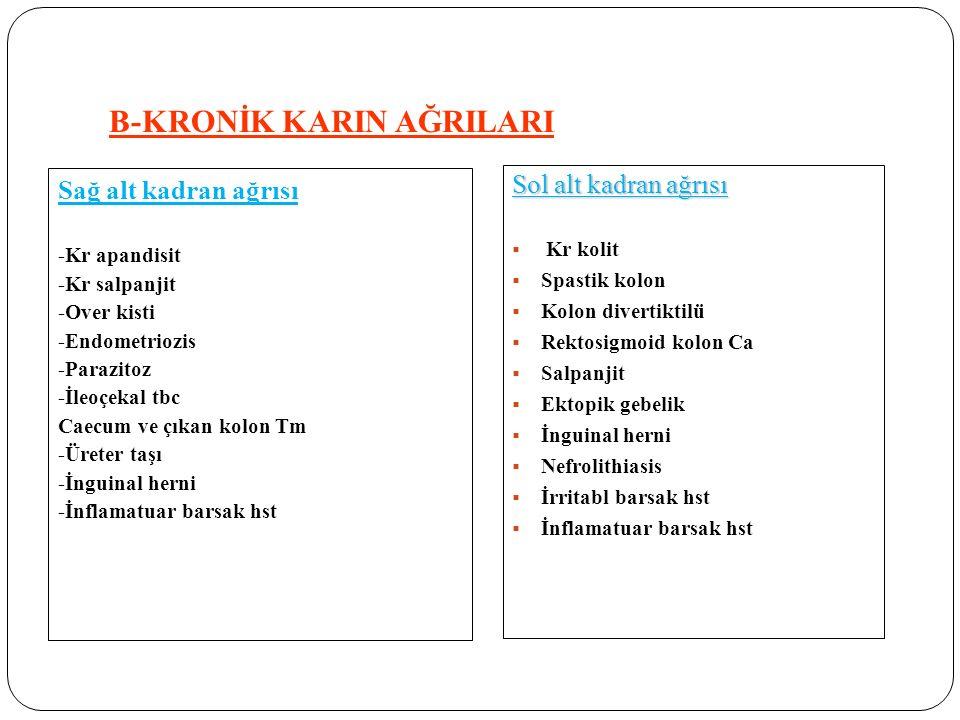 Sağ alt kadran ağrısı -Kr apandisit -Kr salpanjit -Over kisti -Endometriozis -Parazitoz -İleoçekal tbc Caecum ve çıkan kolon Tm -Üreter taşı -İnguinal