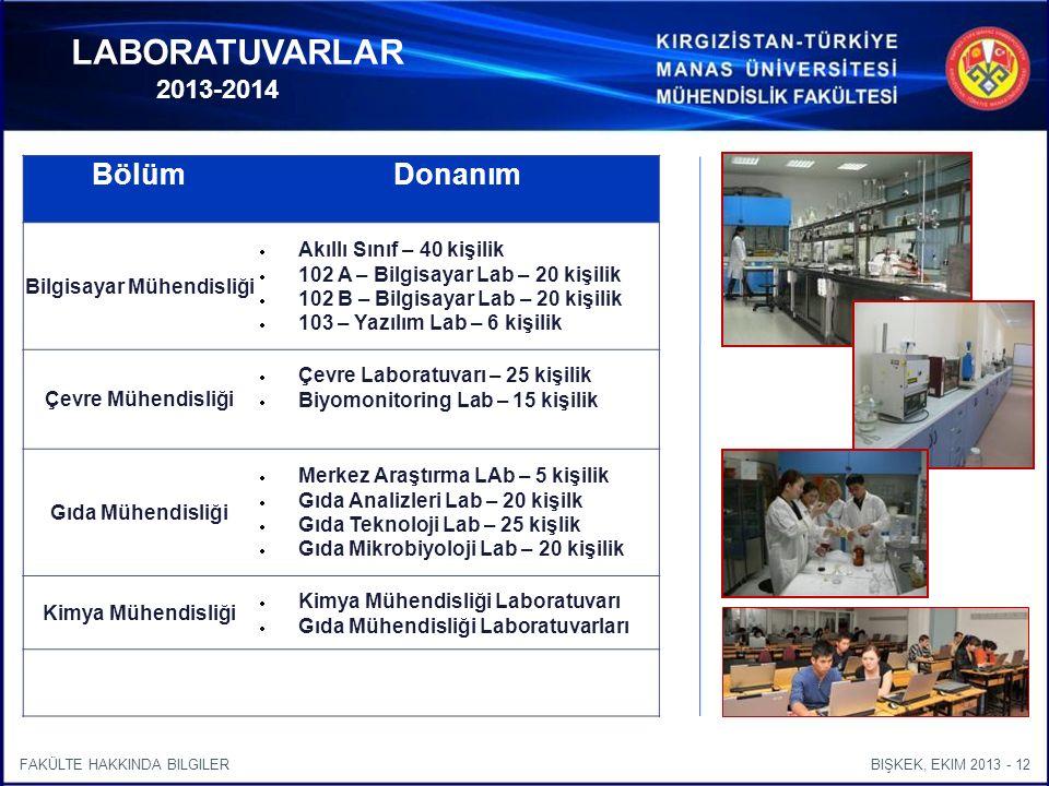 BIŞKEK, EKIM 2013 - 12FAKÜLTE HAKKINDA BILGILER LABORATUVARLAR 2013-2014 BölümDonanım Bilgisayar Mühendisliği  Akıllı Sınıf – 40 kişilik  102 A – Bilgisayar Lab – 20 kişilik  102 B – Bilgisayar Lab – 20 kişilik  103 – Yazılım Lab – 6 kişilik Çevre Mühendisliği  Çevre Laboratuvarı – 25 kişilik  Biyomonitoring Lab – 15 kişilik Gıda Mühendisliği  Merkez Araştırma LAb – 5 kişilik  Gıda Analizleri Lab – 20 kişilk  Gıda Teknoloji Lab – 25 kişlik  Gıda Mikrobiyoloji Lab – 20 kişilik Kimya Mühendisliği  Kimya Mühendisliği Laboratuvarı  Gıda Mühendisliği Laboratuvarları