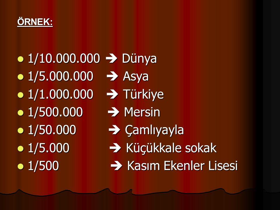 1/10.000.000  Dünya 1/10.000.000  Dünya 1/5.000.000  Asya 1/5.000.000  Asya 1/1.000.000  Türkiye 1/1.000.000  Türkiye 1/500.000  Mersin 1/500.000  Mersin 1/50.000  Çamlıyayla 1/50.000  Çamlıyayla 1/5.000  Küçükkale sokak 1/5.000  Küçükkale sokak 1/500  Kasım Ekenler Lisesi 1/500  Kasım Ekenler Lisesi ÖRNEK: